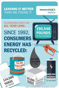 Earth Day Consumers Energy 200x300 AGA Members Work To Improve Their Communities on Earth Day