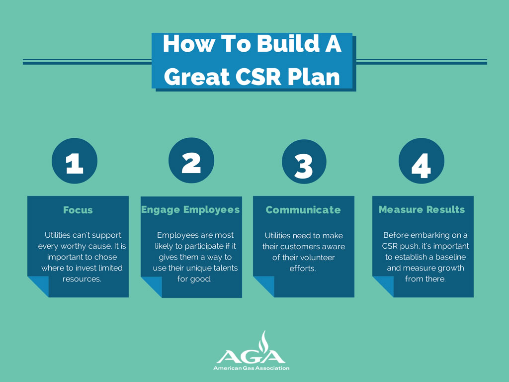 CSR plan1 Good Works