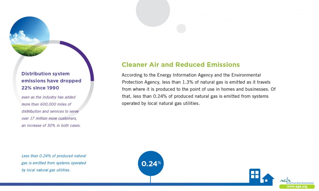 Cleaner Air and Reduced Emissions